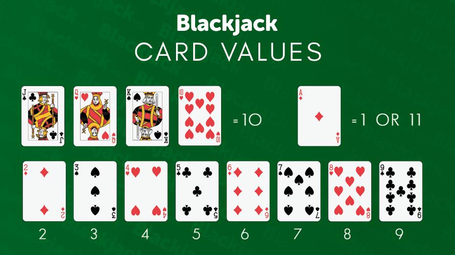 Những bí quyết chơi Blackjack giúp người chơi có thể làm chủ được trò chơi